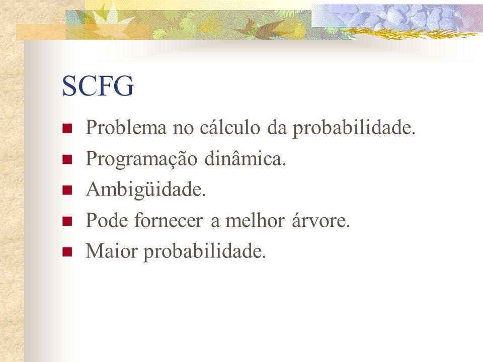 SCFG Problema no cálculo da probabilidade. Programação dinâmica.