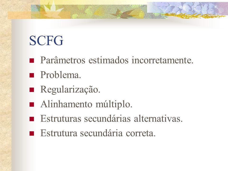 SCFG Parâmetros estimados incorretamente. Problema.
