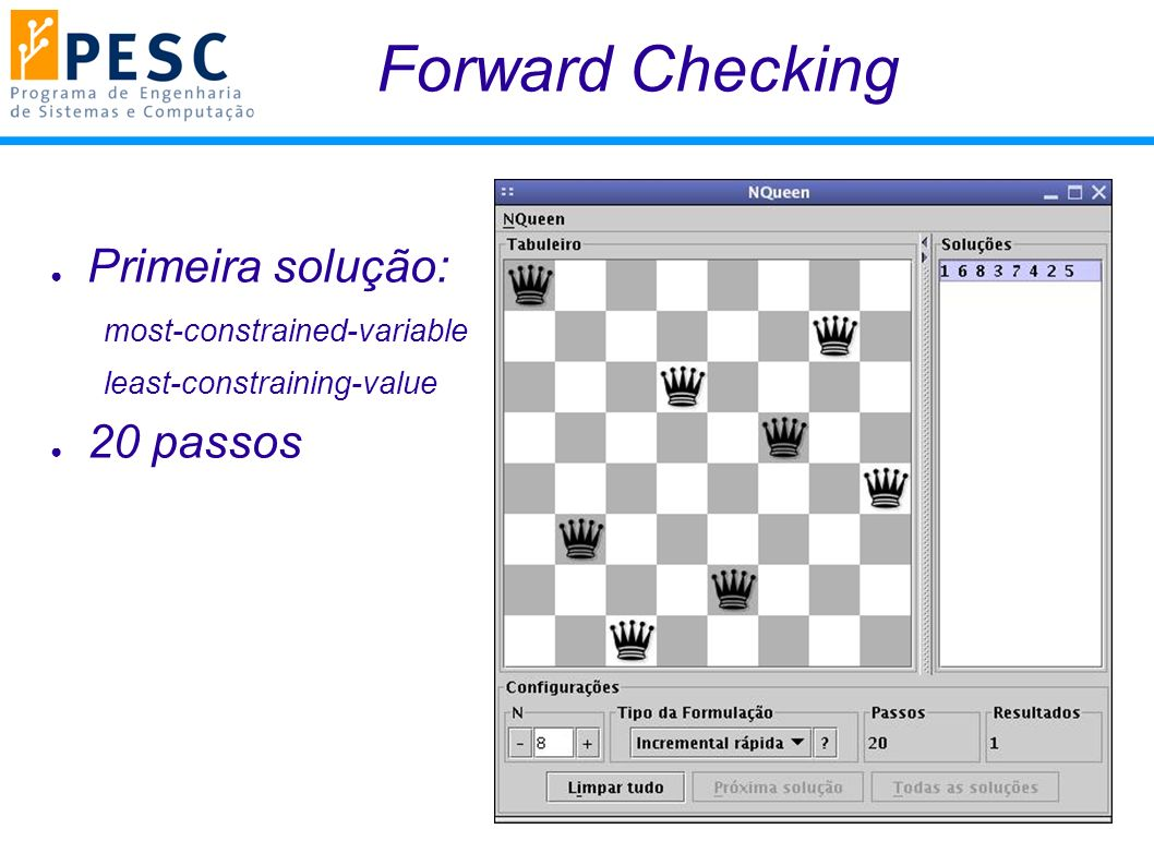Forward Checking Primeira solução: most-constrained-variable least-constraining-value 20 passos