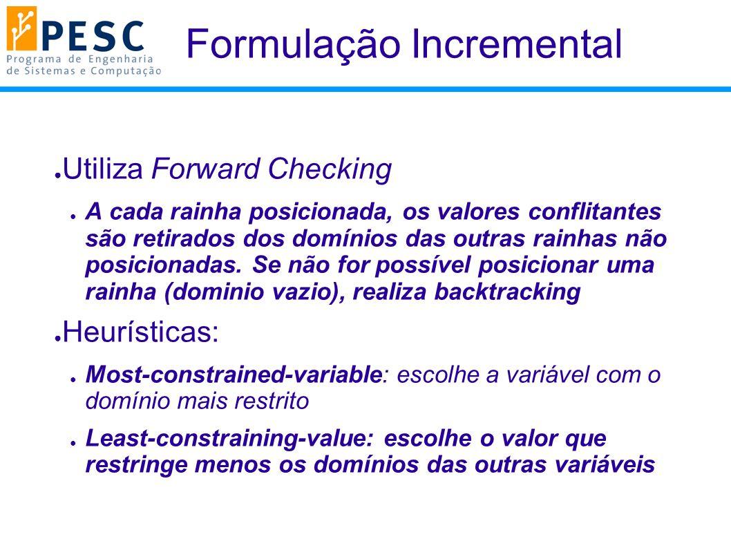Formulação Incremental Utiliza Forward Checking A cada rainha posicionada, os valores conflitantes são retirados dos domínios das outras rainhas não posicionadas.