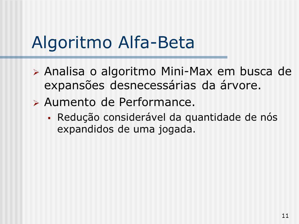 11 Algoritmo Alfa-Beta Analisa o algoritmo Mini-Max em busca de expansões desnecessárias da árvore. Aumento de Performance. Redução considerável da qu