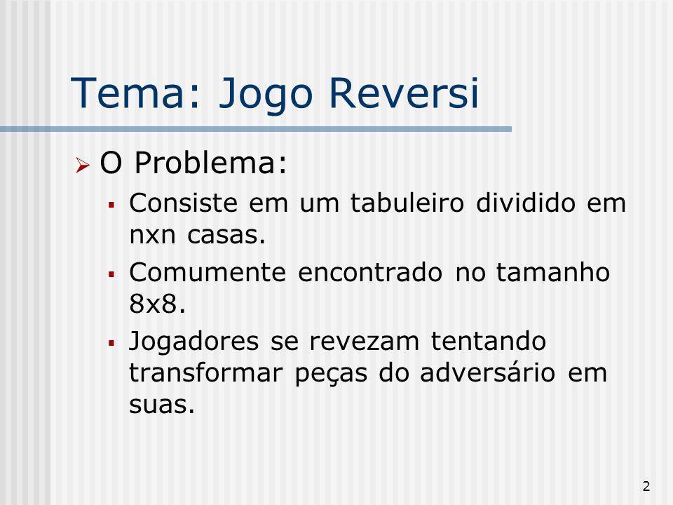 2 Tema: Jogo Reversi O Problema: Consiste em um tabuleiro dividido em nxn casas. Comumente encontrado no tamanho 8x8. Jogadores se revezam tentando tr