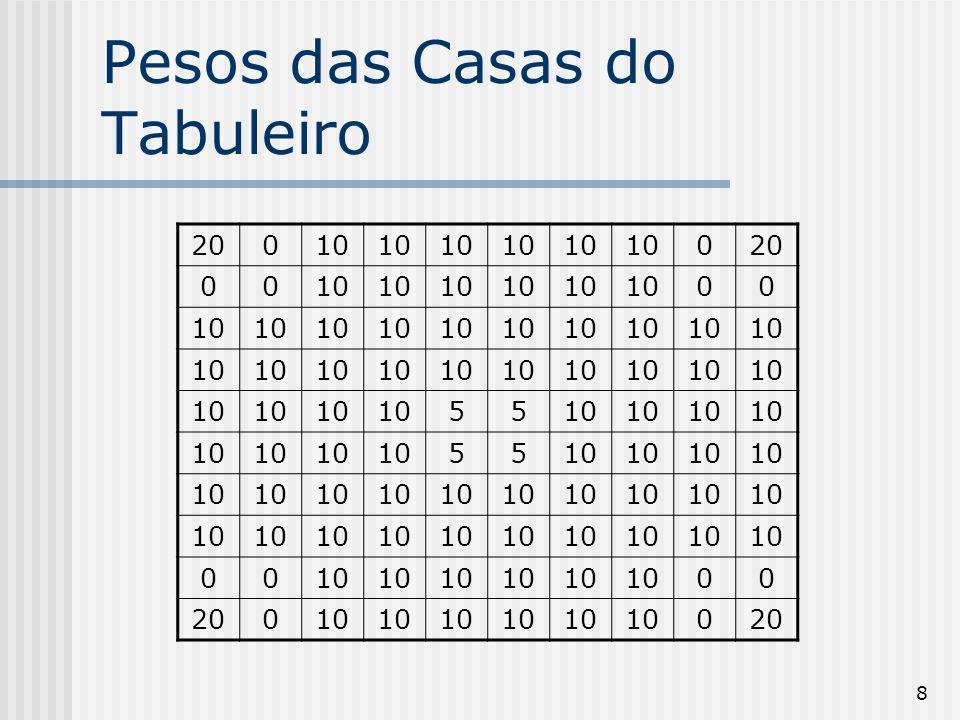8 Pesos das Casas do Tabuleiro 20010 020 0010 00 55 55 00 00 20010 020
