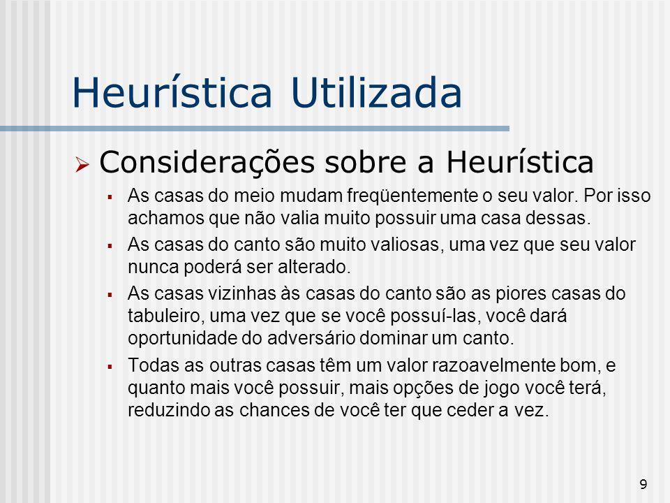 9 Heurística Utilizada Considerações sobre a Heurística As casas do meio mudam freqüentemente o seu valor. Por isso achamos que não valia muito possui