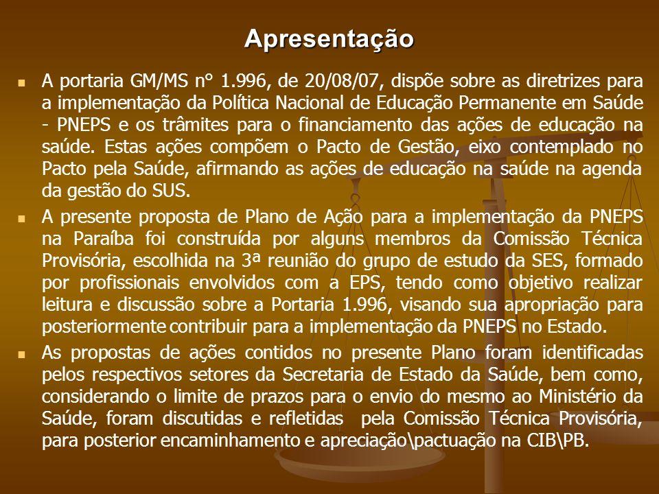 Apresentação A portaria GM/MS n° 1.996, de 20/08/07, dispõe sobre as diretrizes para a implementação da Política Nacional de Educação Permanente em Sa