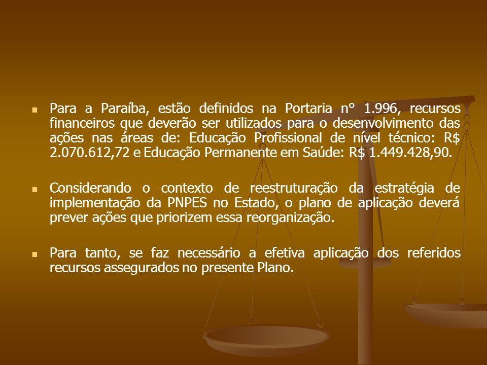Para a Paraíba, estão definidos na Portaria n° 1.996, recursos financeiros que deverão ser utilizados para o desenvolvimento das ações nas áreas de: E