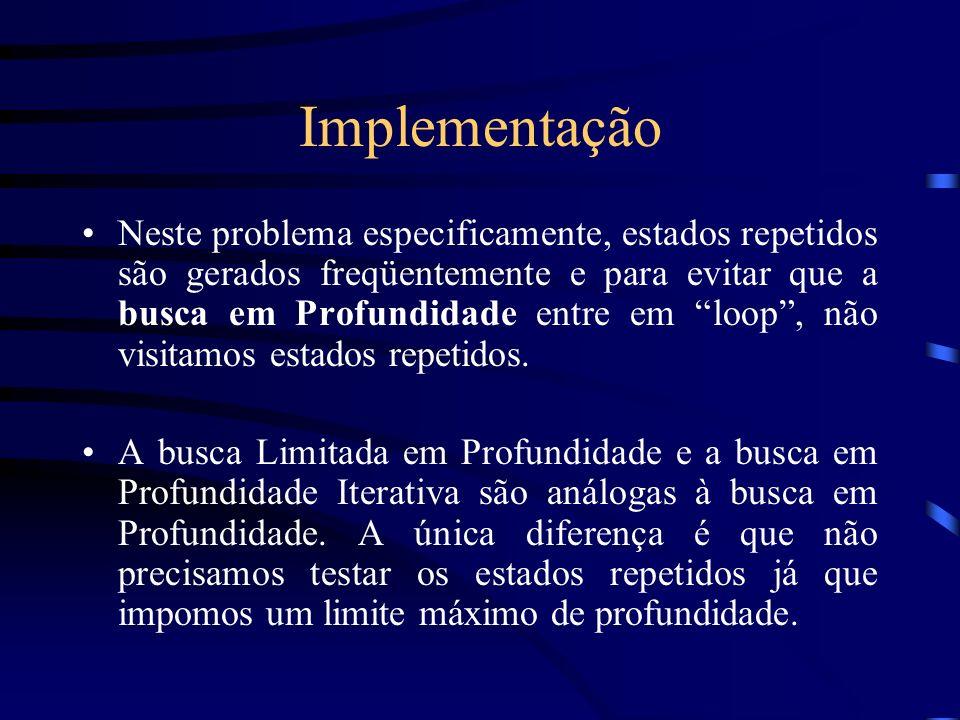 Implementação Neste problema especificamente, estados repetidos são gerados freqüentemente e para evitar que a busca em Profundidade entre em loop, nã