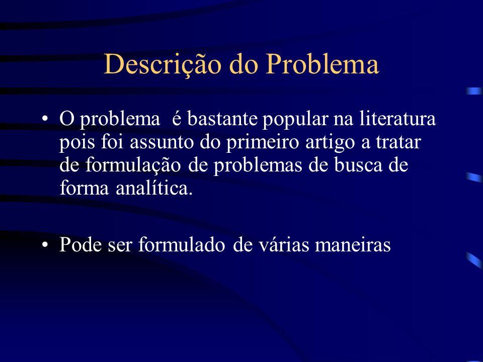 Descrição do Problema O problema é bastante popular na literatura pois foi assunto do primeiro artigo a tratar de formulação de problemas de busca de