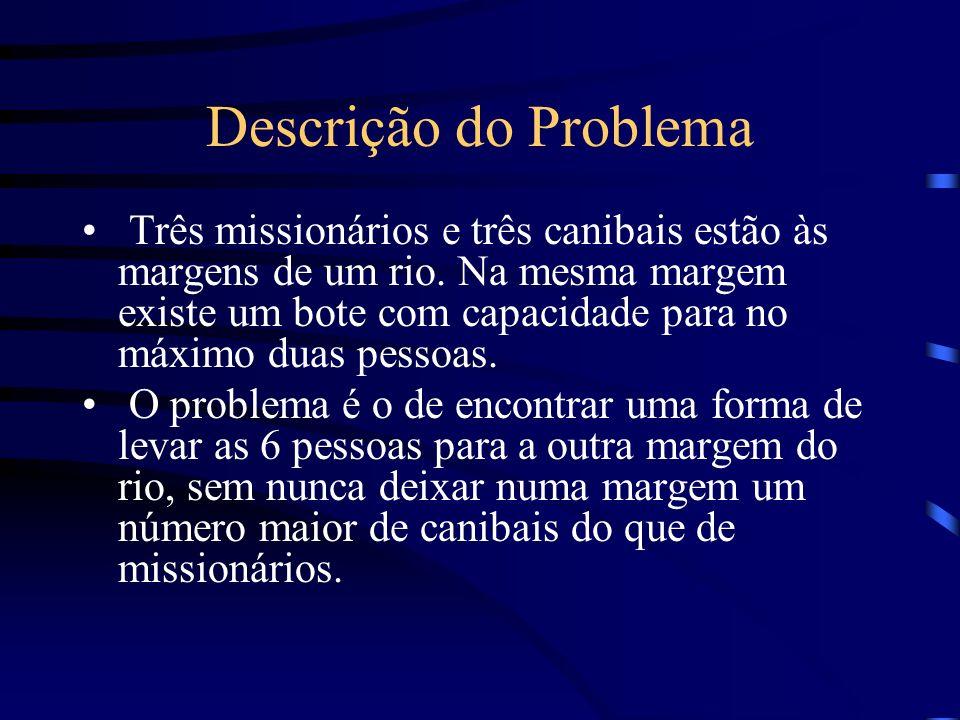 Descrição do Problema Três missionários e três canibais estão às margens de um rio. Na mesma margem existe um bote com capacidade para no máximo duas
