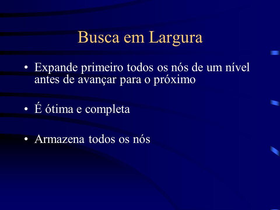Busca em Largura Expande primeiro todos os nós de um nível antes de avançar para o próximo É ótima e completa Armazena todos os nós
