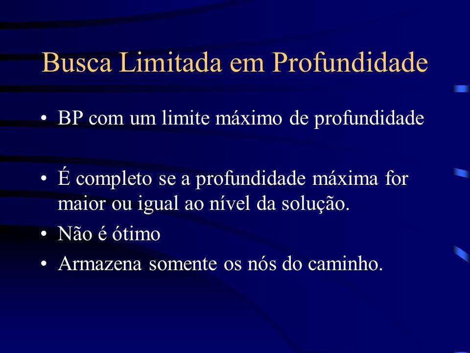 Busca Limitada em Profundidade BP com um limite máximo de profundidade É completo se a profundidade máxima for maior ou igual ao nível da solução. Não
