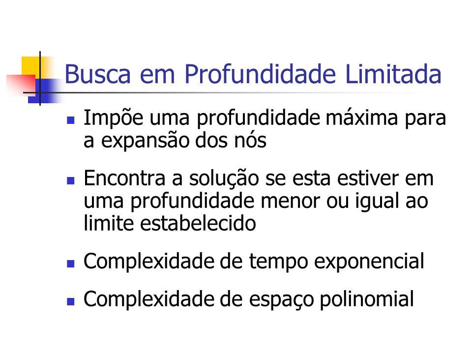 Busca em Profundidade Iterativa Aumenta o limite de profundidade a cada iteração Encontra solução ótima Complexidade de tempo exponencial Complexidade de espaço polinomial