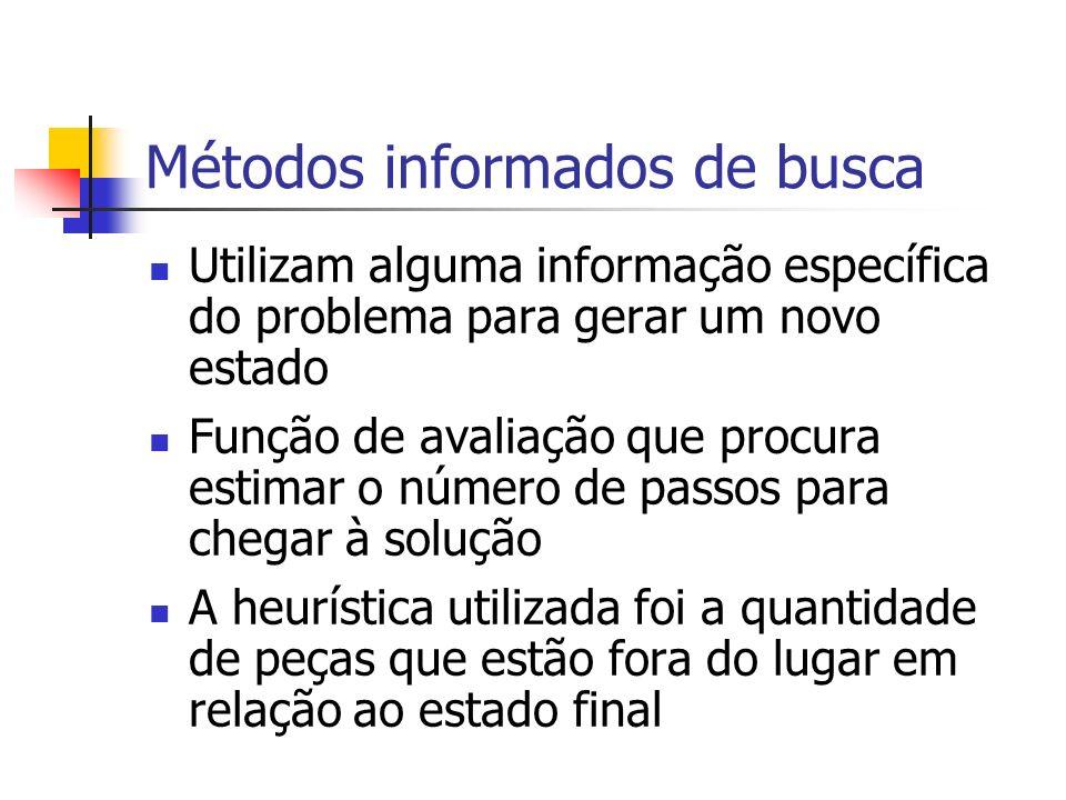 Métodos informados de busca Utilizam alguma informação específica do problema para gerar um novo estado Função de avaliação que procura estimar o núme