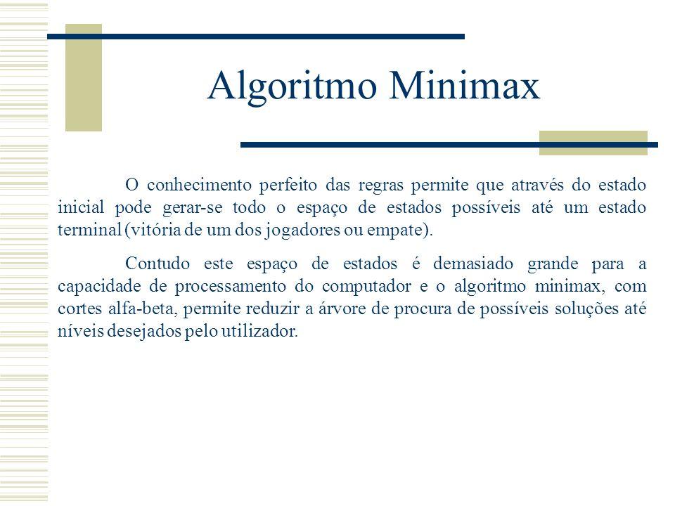 Algoritmo Minimax O conhecimento perfeito das regras permite que através do estado inicial pode gerar-se todo o espaço de estados possíveis até um est