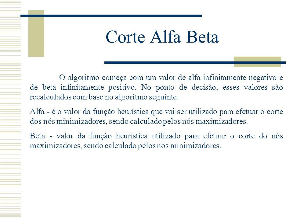 Corte Alfa Beta O algoritmo começa com um valor de alfa infinitamente negativo e de beta infinitamente positivo. No ponto de decisão, esses valores sã