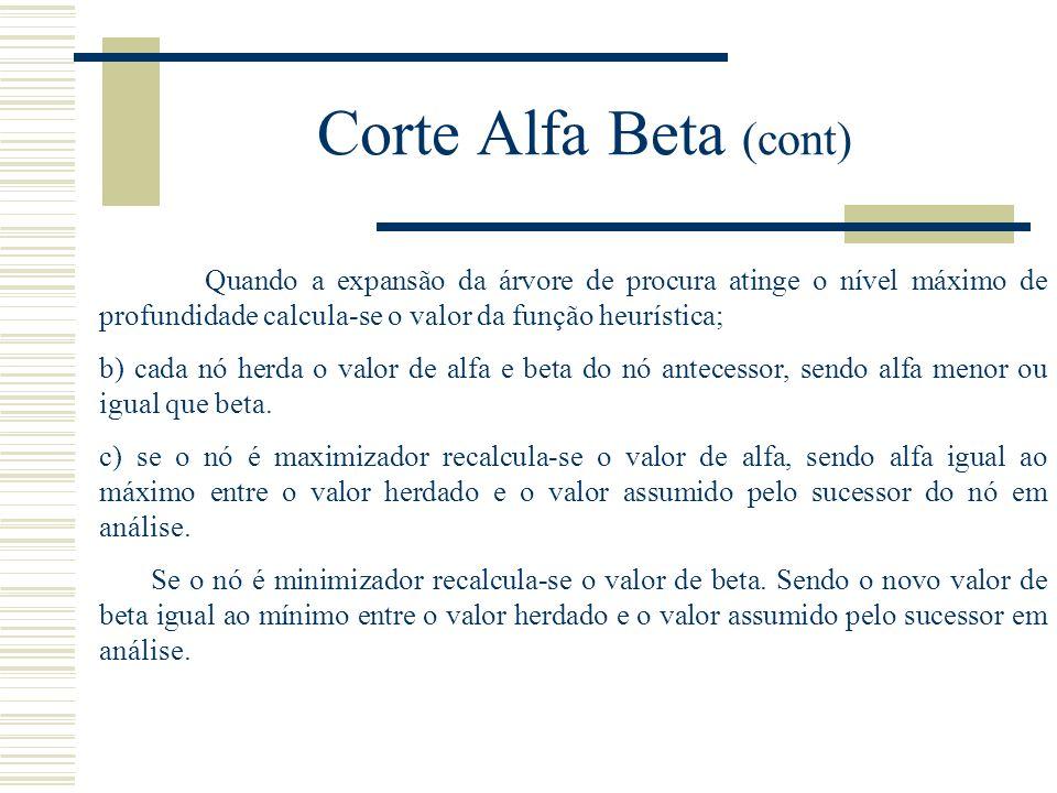 Corte Alfa Beta (cont) Quando a expansão da árvore de procura atinge o nível máximo de profundidade calcula-se o valor da função heurística; b) cada n
