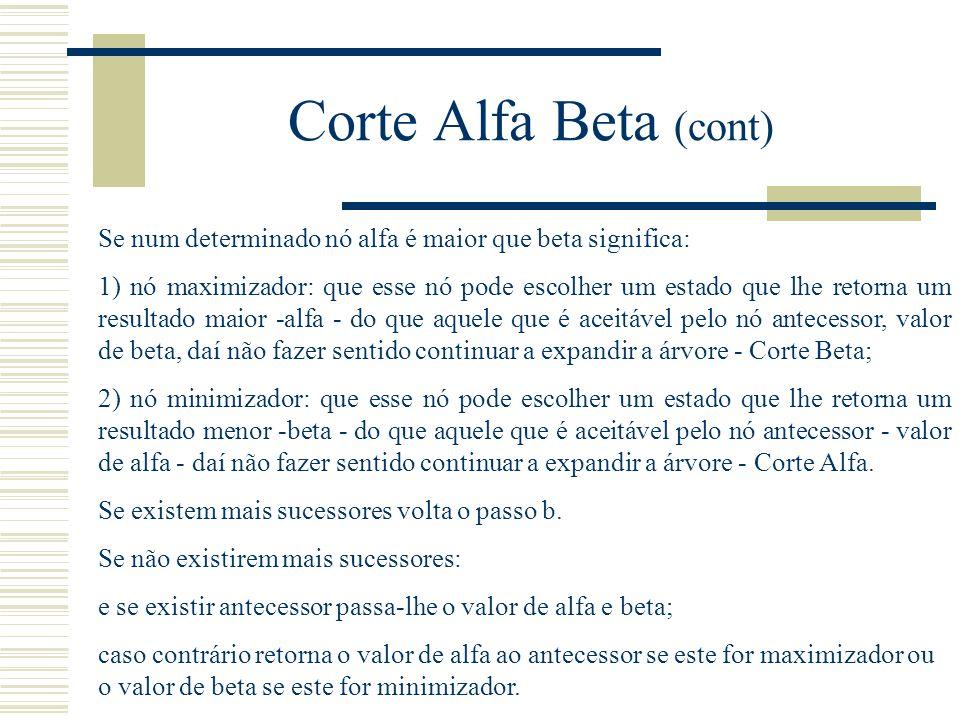 Corte Alfa Beta (cont) Se num determinado nó alfa é maior que beta significa: 1) nó maximizador: que esse nó pode escolher um estado que lhe retorna u
