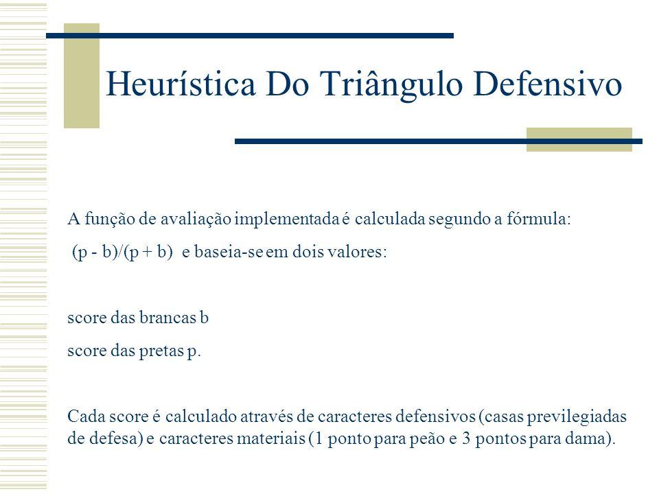 Heurística Do Triângulo Defensivo A função de avaliação implementada é calculada segundo a fórmula: (p - b)/(p + b) e baseia-se em dois valores: score