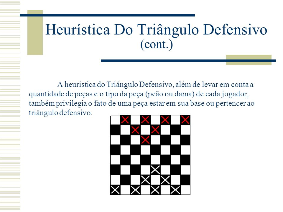 Heurística Do Triângulo Defensivo (cont.) A heurística do Triângulo Defensivo, além de levar em conta a quantidade de peças e o tipo da peça (peão ou