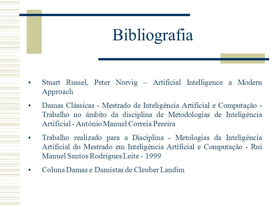 Bibliografia Stuart Russel, Peter Norvig – Artificial Intelligence a Modern Approach Damas Clássicas - Mestrado de Inteligência Artificial e Computaçã