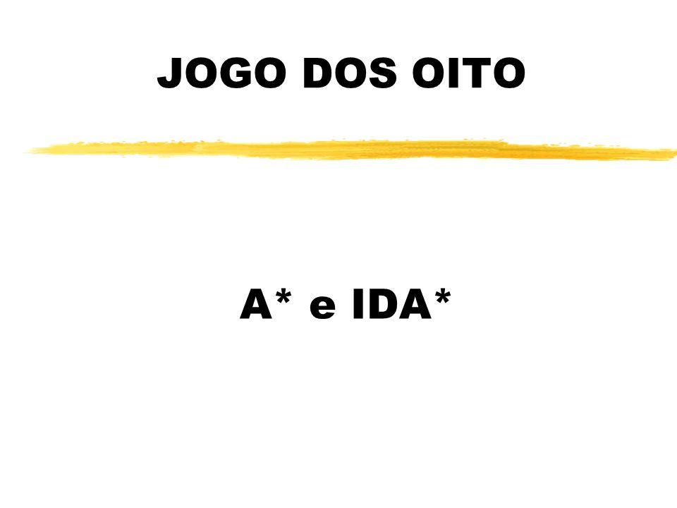 O JOGO Configuração inicial: escolhida pelo usuário Configuração final: