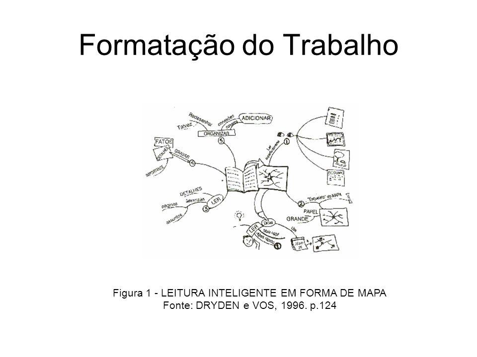 Formatação do Trabalho Figura 1 - LEITURA INTELIGENTE EM FORMA DE MAPA Fonte: DRYDEN e VOS, 1996. p.124