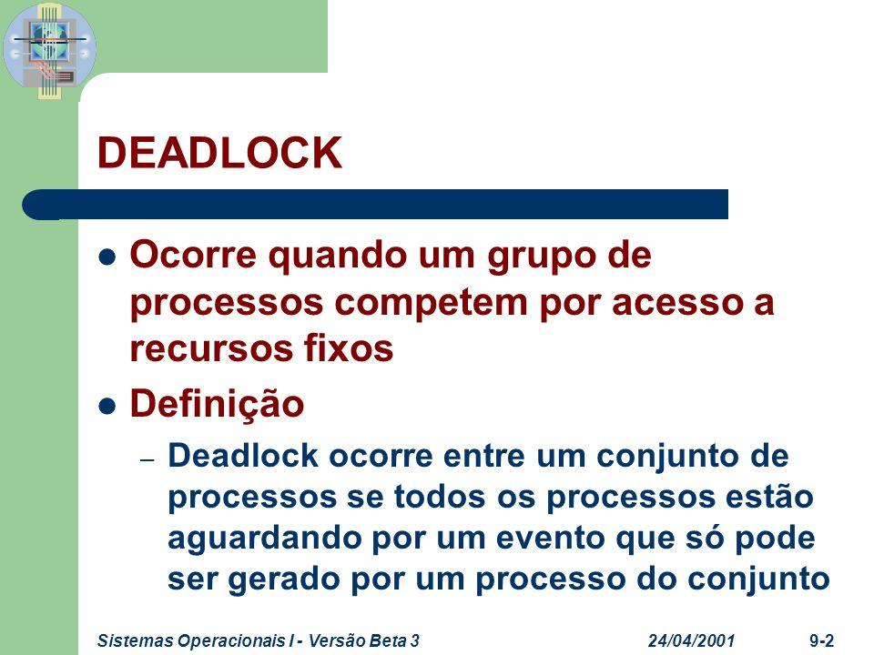 24/04/2001Sistemas Operacionais I - Versão Beta 39-3 DEADLOCK Exemplo – Dois processos compartilham dois recursos que precisam ser requisitados, antes do uso, e liberados, após o uso.