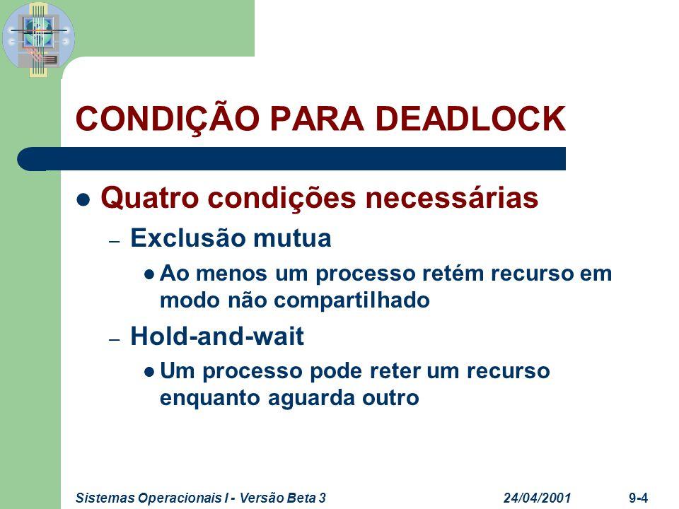 24/04/2001Sistemas Operacionais I - Versão Beta 39-5 CONDIÇÃO PARA DEADLOCK Quatro condições necessárias – Não preempção Recurso não pode ser preemptado – Espera circular Existe um conjunto de processos [p1, p2, …, pn] tal que p1 espera p2, p2 por p3, ….
