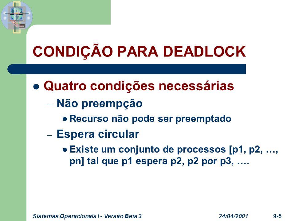 24/04/2001Sistemas Operacionais I - Versão Beta 39-6 GRAFO DE ALOCAÇÃO DE RECURSOS Deadlock pode ser descrito por meio de um Grafo de Alocação de Recursos – Conjunto de vértices Processos={P 1,P 2,…,P n } Recursos={R 1,R 2,…,R m }