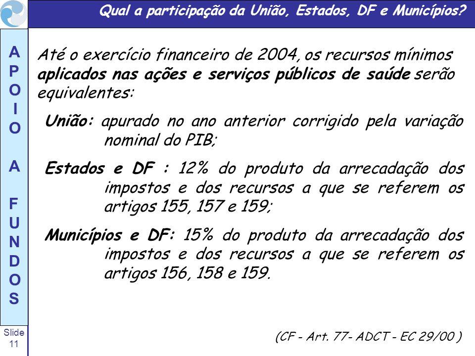 Slide 11 A P O I O A F U N D O S União: apurado no ano anterior corrigido pela variação nominal do PIB; Estados e DF : 12% do produto da arrecadação d