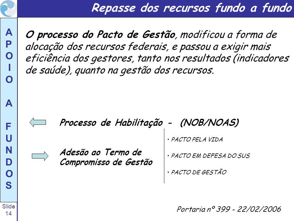 Slide 14 A P O I O A F U N D O S O processo do Pacto de Gestão, modificou a forma de alocação dos recursos federais, e passou a exigir mais eficiência