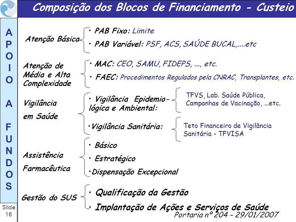 Slide 16 A P O I O A F U N D O S Atenção Básica PAB Fixo: Limite PAB Variável: PSF, ACS, SAÚDE BUCAL,....etc Atenção de Média e Alta Complexidade Vigi