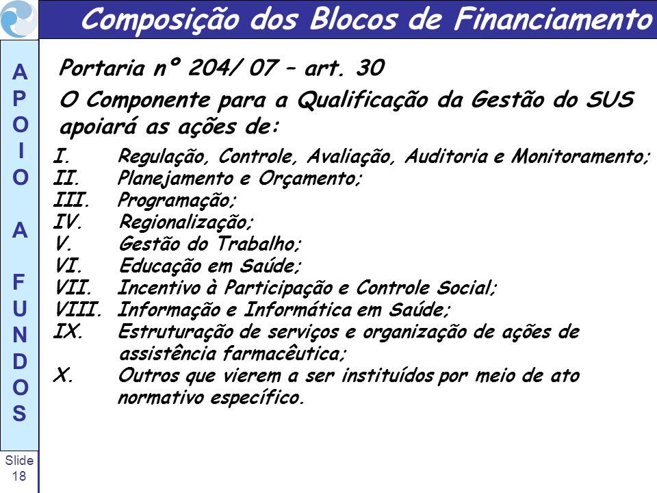 Slide 18 A P O I O A F U N D O S Composição dos Blocos de Financiamento I.Regulação, Controle, Avaliação, Auditoria e Monitoramento; II.Planejamento e