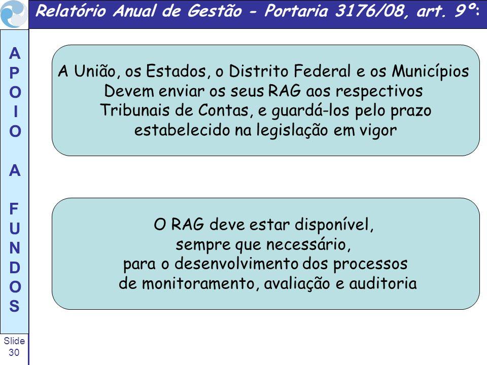 Slide 30 A P O I O A F U N D O S Relatório Anual de Gestão - Portaria 3176/08, art. 9º: A União, os Estados, o Distrito Federal e os Municípios Devem