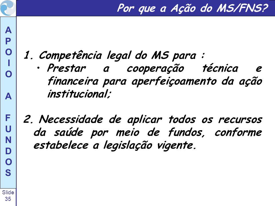 Slide 35 A P O I O A F U N D O S Por que a Ação do MS/FNS? 1. Competência legal do MS para : Prestar a cooperação técnica e financeira para aperfeiçoa