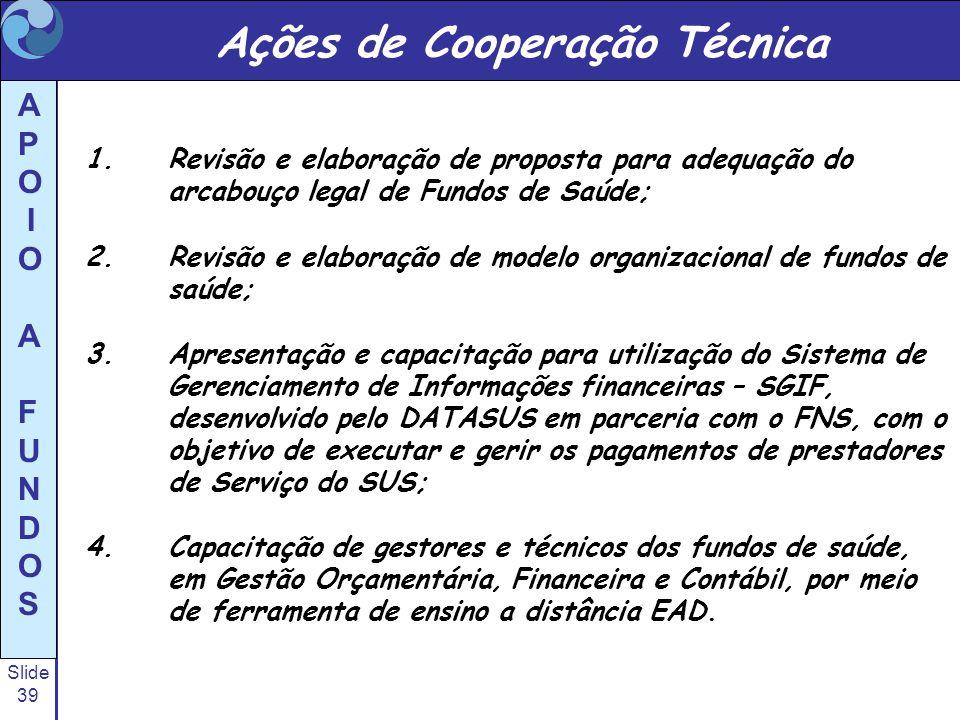 Slide 39 A P O I O A F U N D O S Ações de Cooperação Técnica 1.Revisão e elaboração de proposta para adequação do arcabouço legal de Fundos de Saúde;