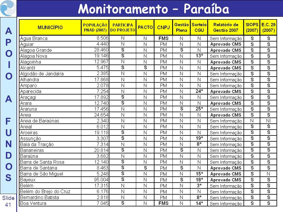 Slide 41 A P O I O A F U N D O S Monitoramento – Paraíba