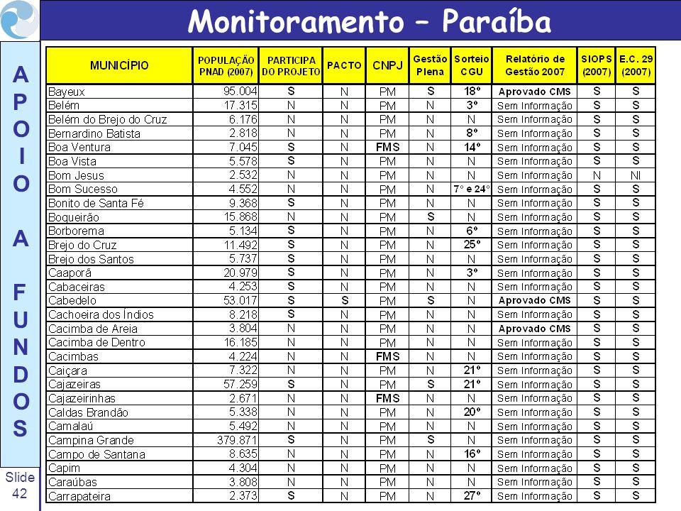 Slide 42 A P O I O A F U N D O S Monitoramento – Paraíba