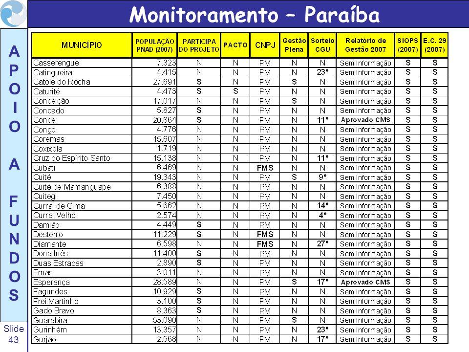 Slide 43 A P O I O A F U N D O S Monitoramento – Paraíba