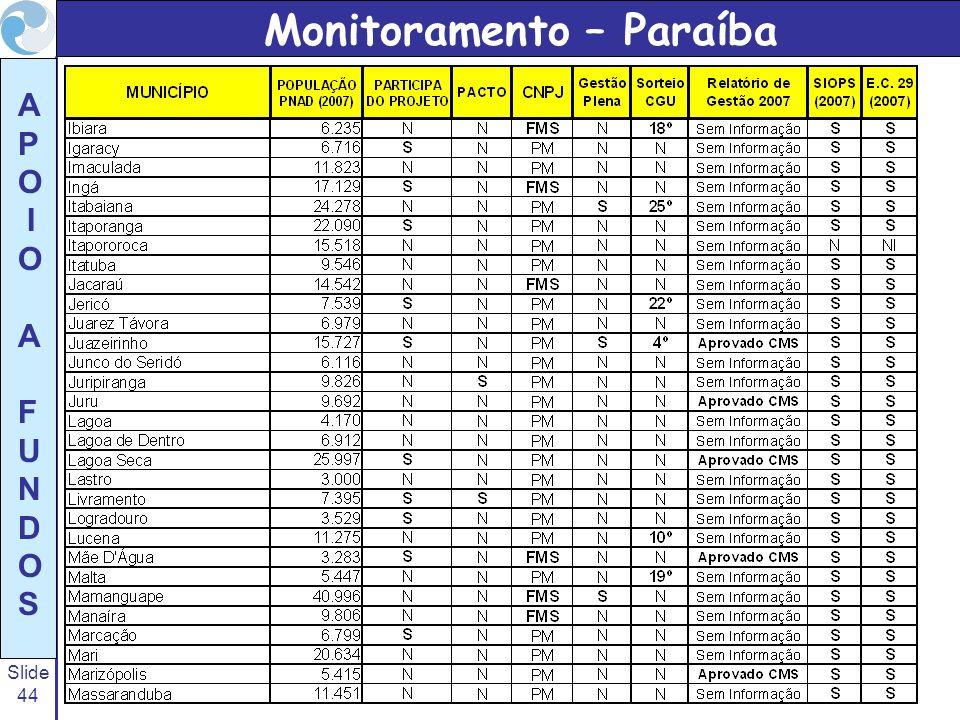 Slide 44 A P O I O A F U N D O S Monitoramento – Paraíba