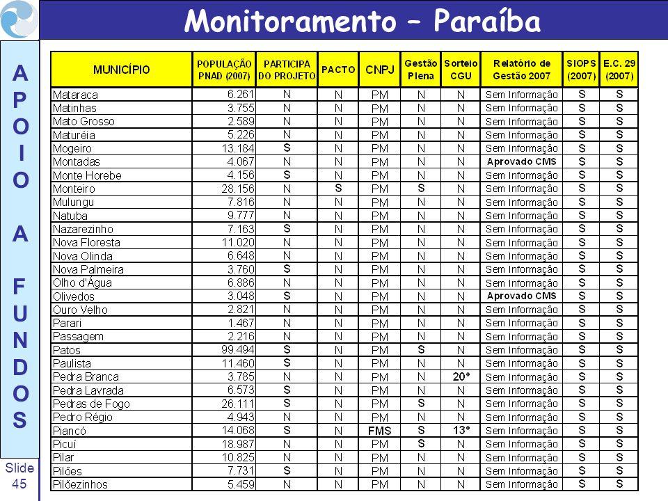 Slide 45 A P O I O A F U N D O S Monitoramento – Paraíba