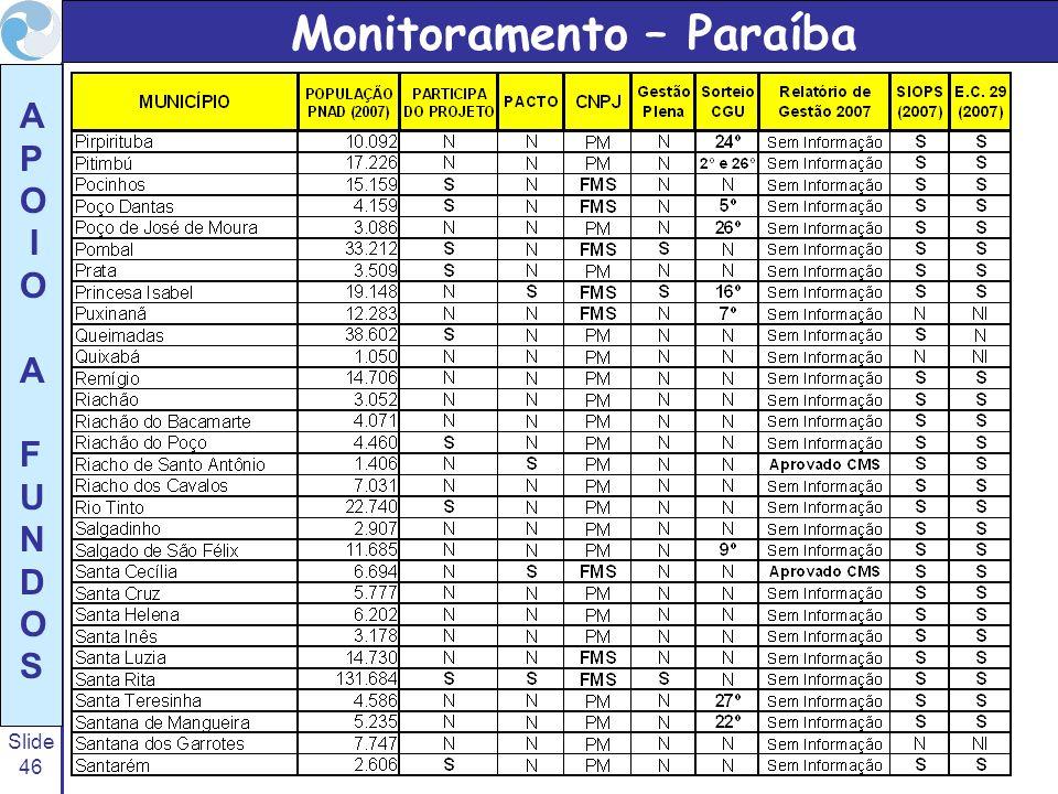 Slide 46 A P O I O A F U N D O S Monitoramento – Paraíba