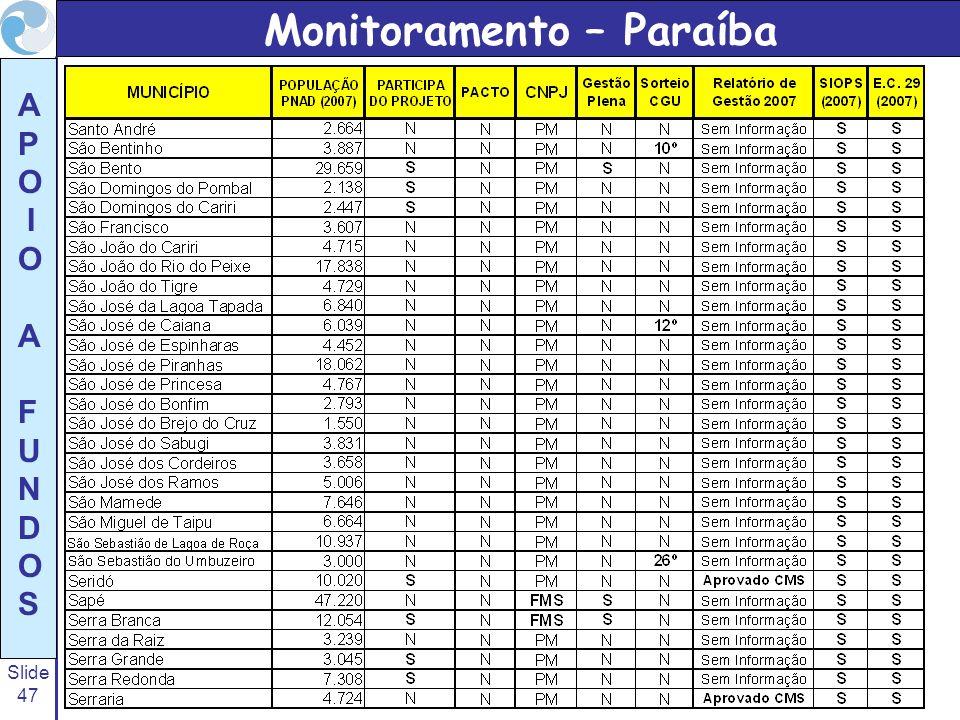 Slide 47 A P O I O A F U N D O S Monitoramento – Paraíba