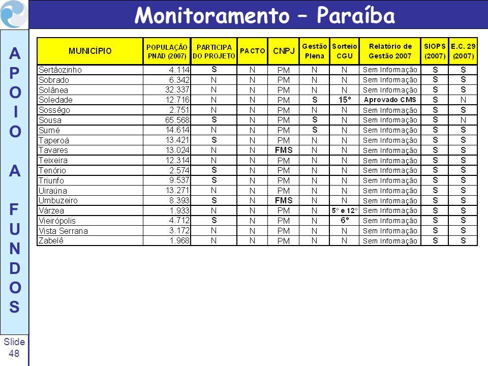 Slide 48 A P O I O A F U N D O S Monitoramento – Paraíba