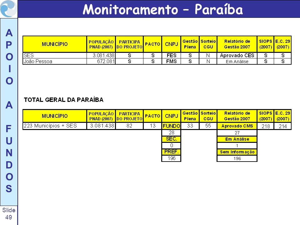 Slide 49 A P O I O A F U N D O S Monitoramento – Paraíba