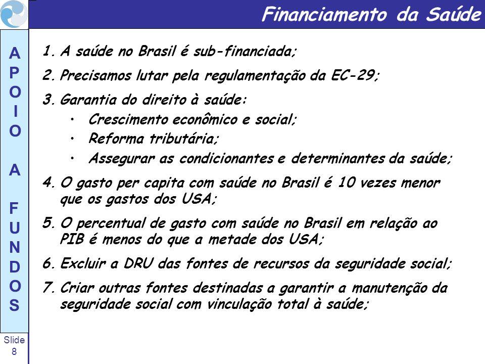 Slide 8 A P O I O A F U N D O S Financiamento da Saúde 1.A saúde no Brasil é sub-financiada; 2.Precisamos lutar pela regulamentação da EC-29; 3.Garant
