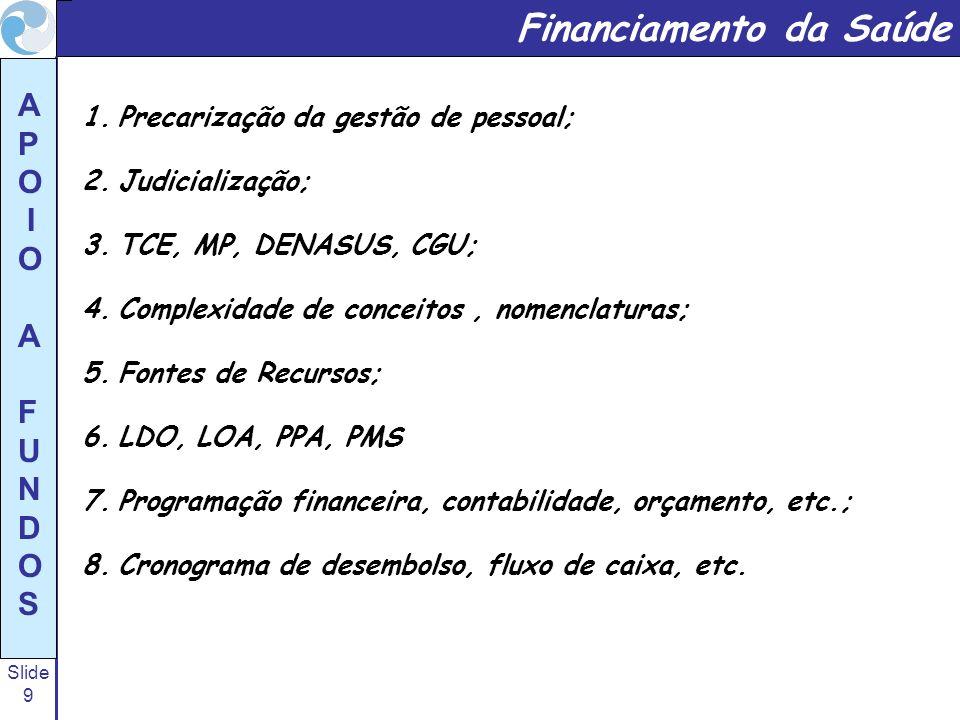 Slide 9 A P O I O A F U N D O S Financiamento da Saúde 1.Precarização da gestão de pessoal; 2.Judicialização; 3.TCE, MP, DENASUS, CGU; 4.Complexidade