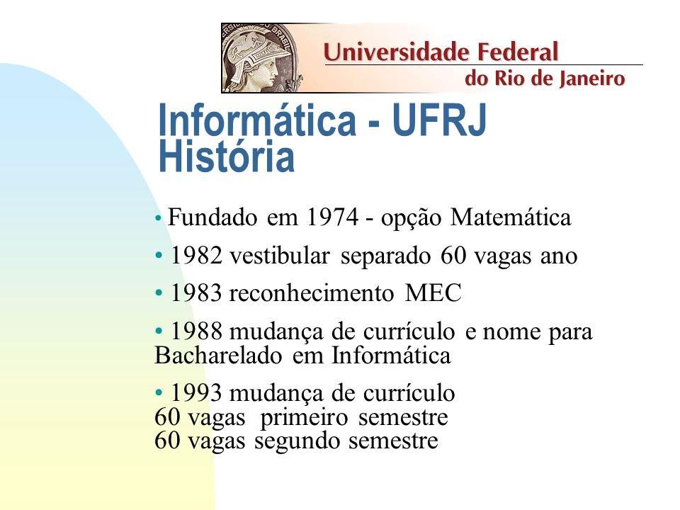 Graduação em Informática - UFRJ Dept de Ciência da Computação Instituto de Matemática Cidade Universitária Curso Bacharelado em Ciência da Computação