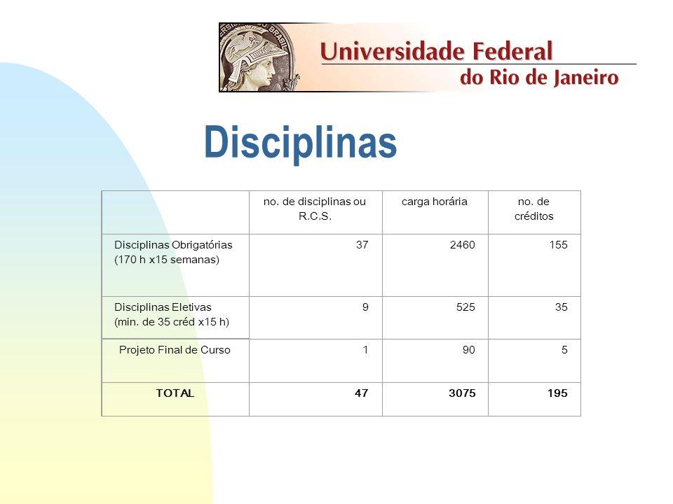Disciplinas 37 obrigatórias com 2460 horas Pelo menos 35 créditos em disciplinas eletivas (9 disciplinas - 525 horas) Projeto Final de Curso Gerais: F
