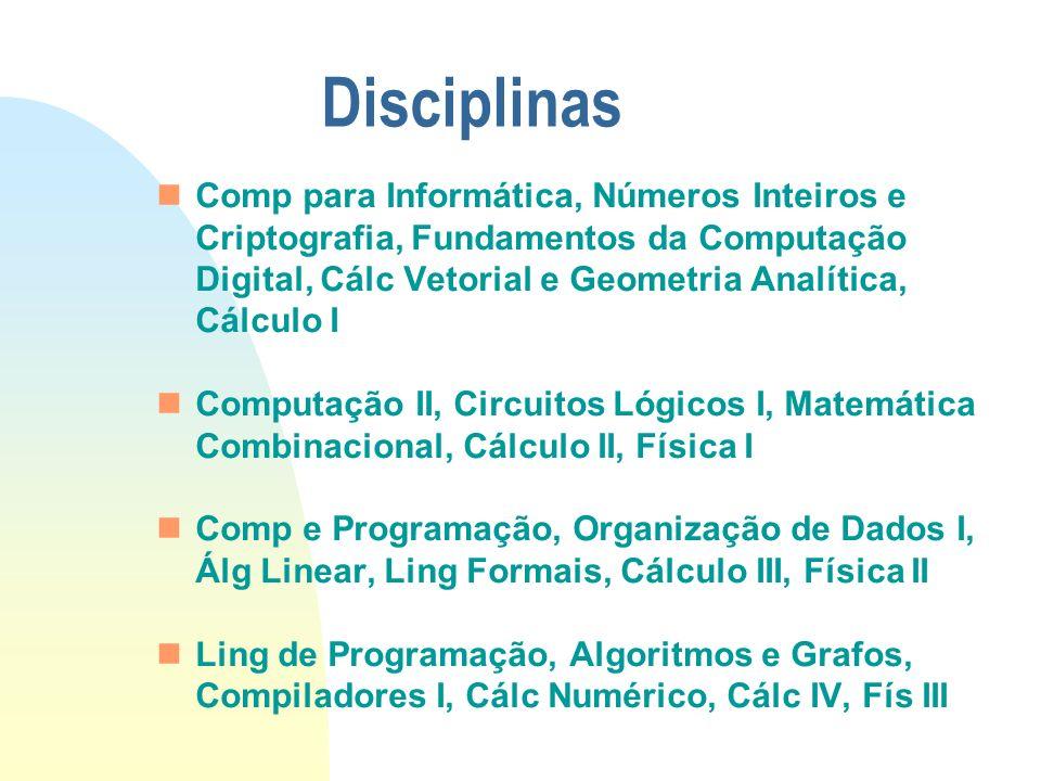 Disciplinas no. de disciplinas ou R.C.S. carga horáriano. de créditos Disciplinas Obrigatórias (170 h x15 semanas) 372460 155 Disciplinas Eletivas (mi